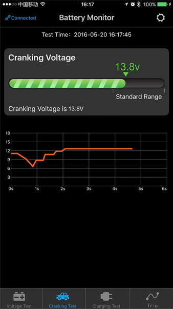 battery monitor cranking voltage