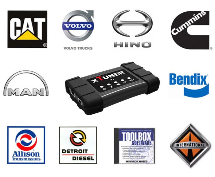 xtuner t1 Compatible avec de multiples applications logicielles