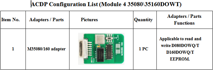 Yanhua Mini ACDP Programming BMW CAS1 - CAS4+ IMMO & ODO authorization and adapter