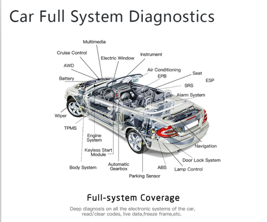NexzDAS Pro car full system diagnostics