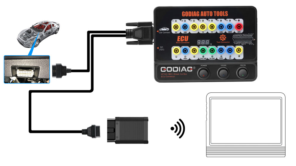 OBDII Protocol Detector and communication detection