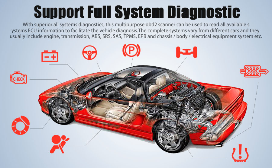 ThinkCar Pro full systeme diagnostic